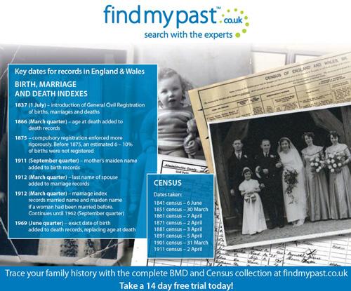 Findmypast Store