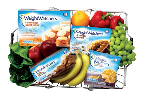 Weight watchers schweiz treffen kosten